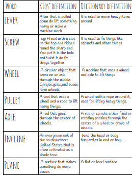 using a map scale worksheet