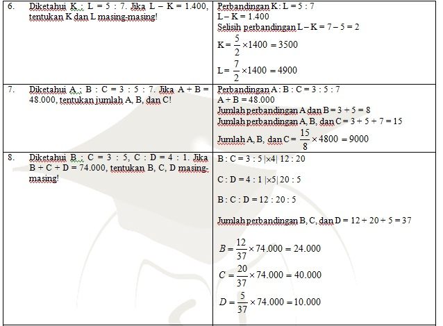 Cara Mudah Belajar Matematika Kelas 2 Sd