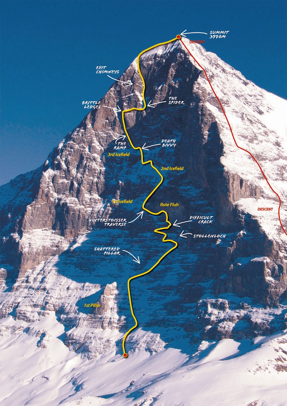 The 1938 route (photo from trekandmountain.com) & Thoughts from the alpine: The Nordwand pezcame.com
