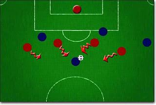 Javi blanco el fuera de juego como movimiento defensivo for Regla de fuera de juego en futbol