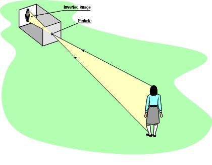 Kamera Lubang Jarum (Pinhole Camera)