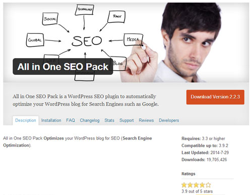Plugin SEO Wordpress Terbaik AIO