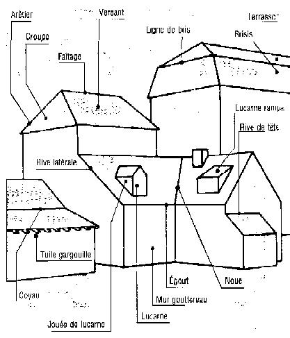 g nie civil charpentes b ton arm ing nierie d finition d 39 une charpente. Black Bedroom Furniture Sets. Home Design Ideas