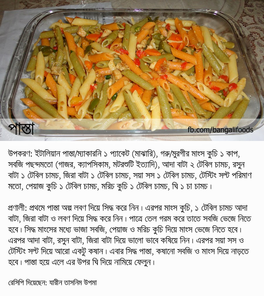 Food recipe bengali food recipe in bengali language photos of bengali food recipe in bengali language forumfinder Image collections
