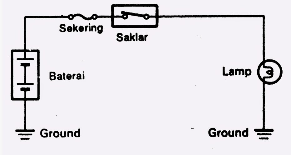 wiring diagram skanasta p rh skanasta p blogspot com wiring diagram layout software wiring diagram dampers