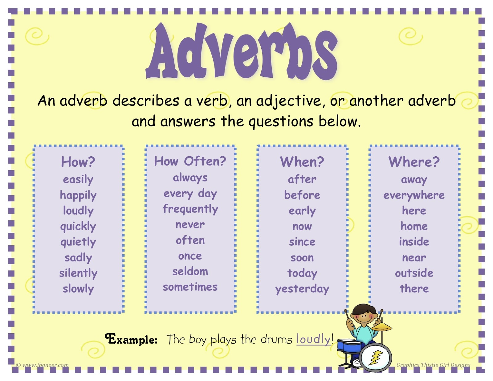 Worksheet Adverb adverb definition uses and exercises tutorial de idiomas exercises