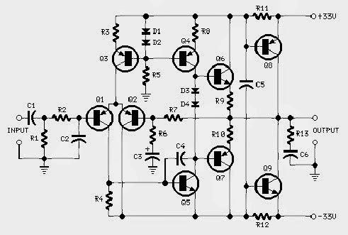 Guitar Amplifier description: