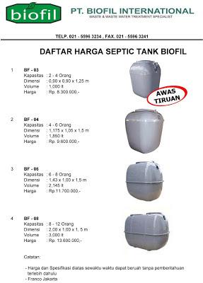 septic tank biofill, septic tank biotech moderndan baik, daftar harga septic tank, cara pasang septic tank