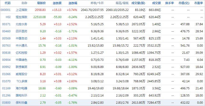 中国株コバンザメ投資ウォッチ銘柄watch20140404