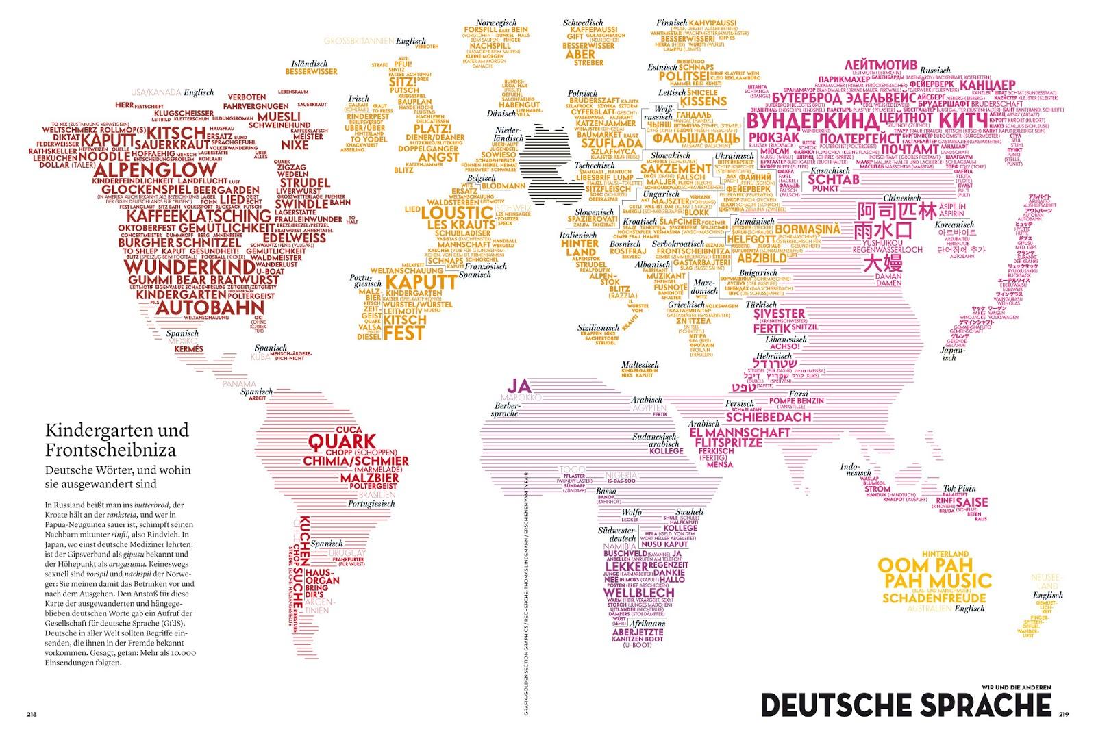 deutsch heute ausgewanderte deutsche w246rter