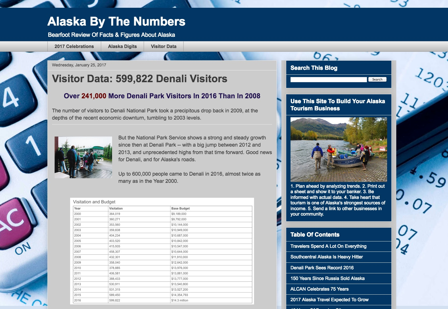 Alaska By The Numbers Website