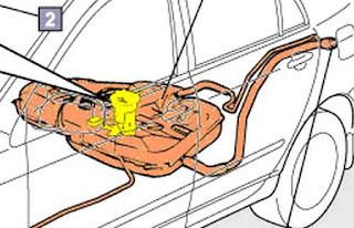 Memperbaiki Tangki Bensin Mobil Yang Bocor