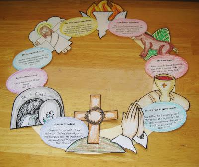La corona della pasqua mogli mamme per vocazione for Jesus is alive craft ideas