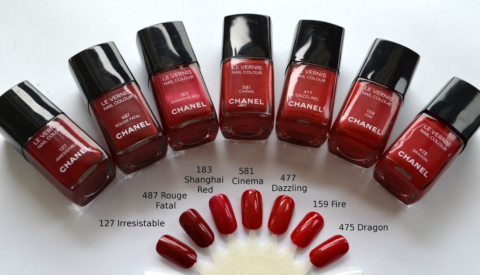 Chanel 581 Cinema & Fifty Shades of Red | Color Me Loud