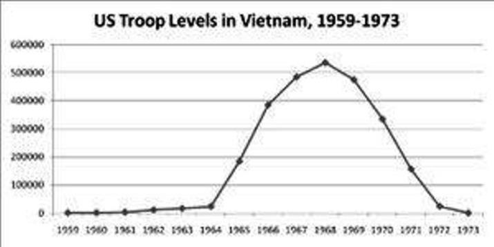 Taipei signal army causes combatants deaths and results of the graph from themetropolitain ccuart Images