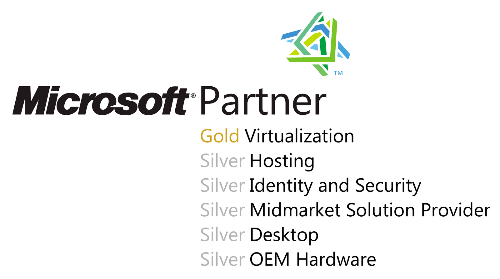 Medhurst Achieves Gold Certification In Virtualisation From