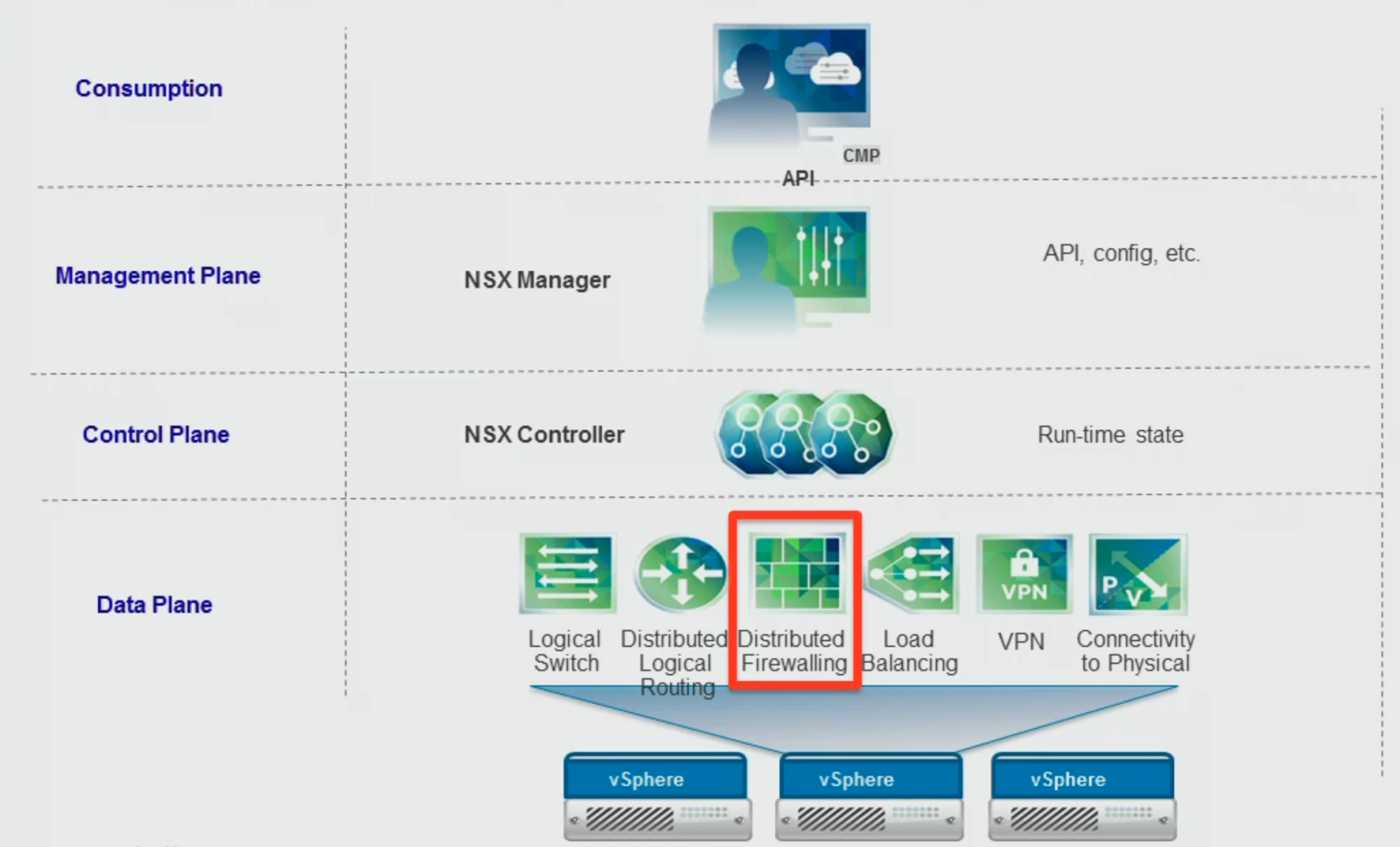 Image result for nsx components