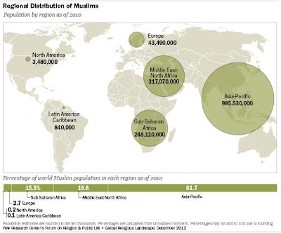 ムスリム 世界地図