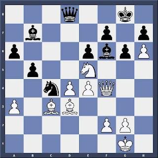 Echecs & Tactique : les Blancs jouent et gagnent en 3 coups - Niveau Facile