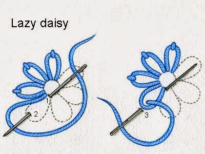 Homespun Stitchworks..... For the love of vintage: Lazy daisy stitch.