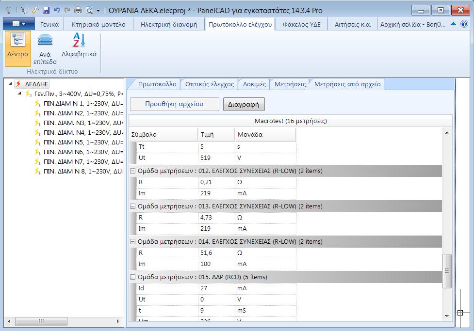 Οι μετρήσεις της εγκατάστασης καταχωρημένες στο έργο, Πηγή TiSoft
