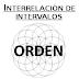 Orden de la Interrelación de Intervalos