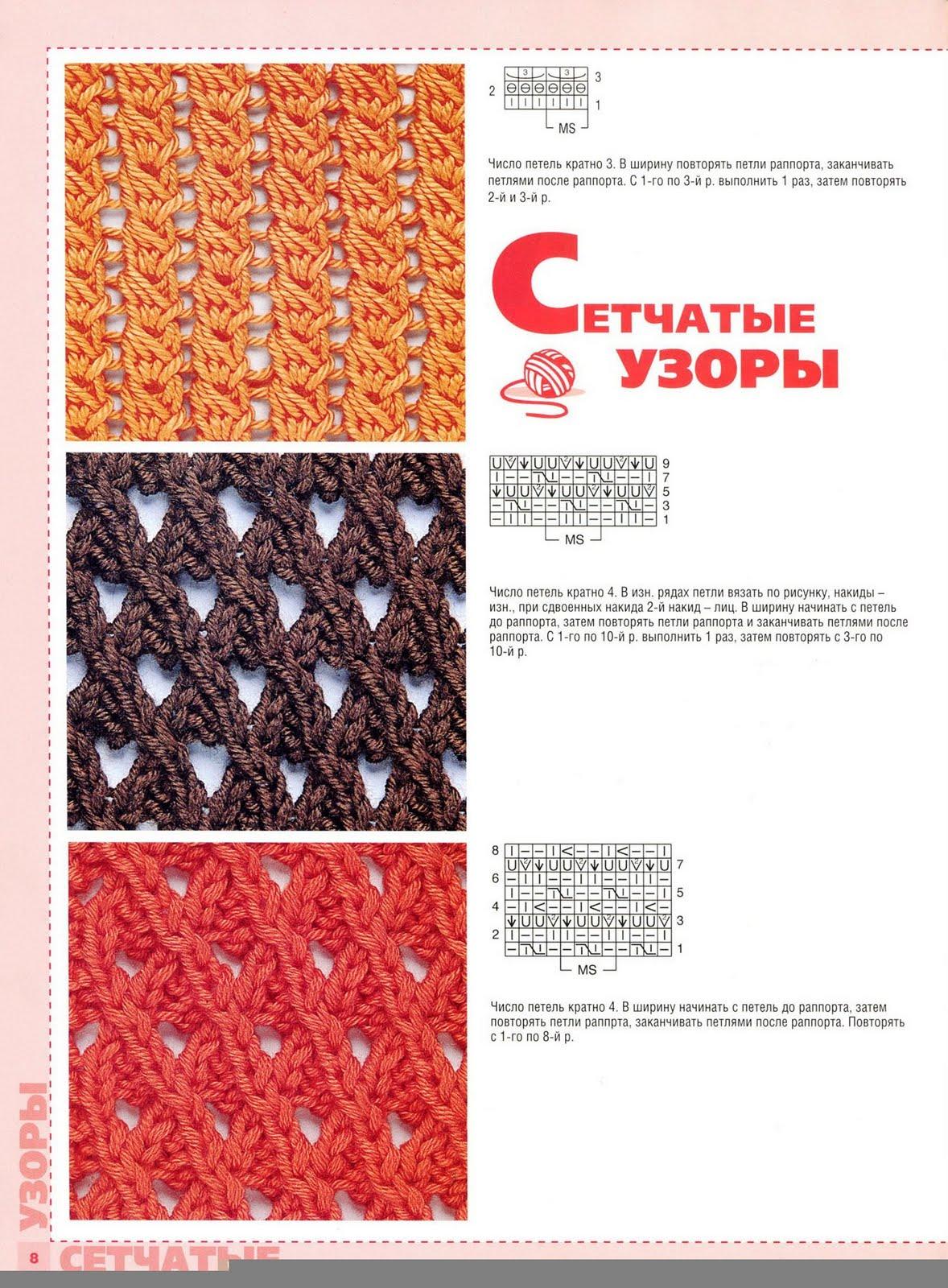 Вязание спицами ажурные узоры схемы с описанием схем