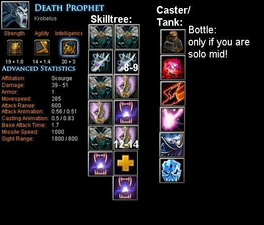 Death Prophet Krobelus Item Build Skill Build Tips