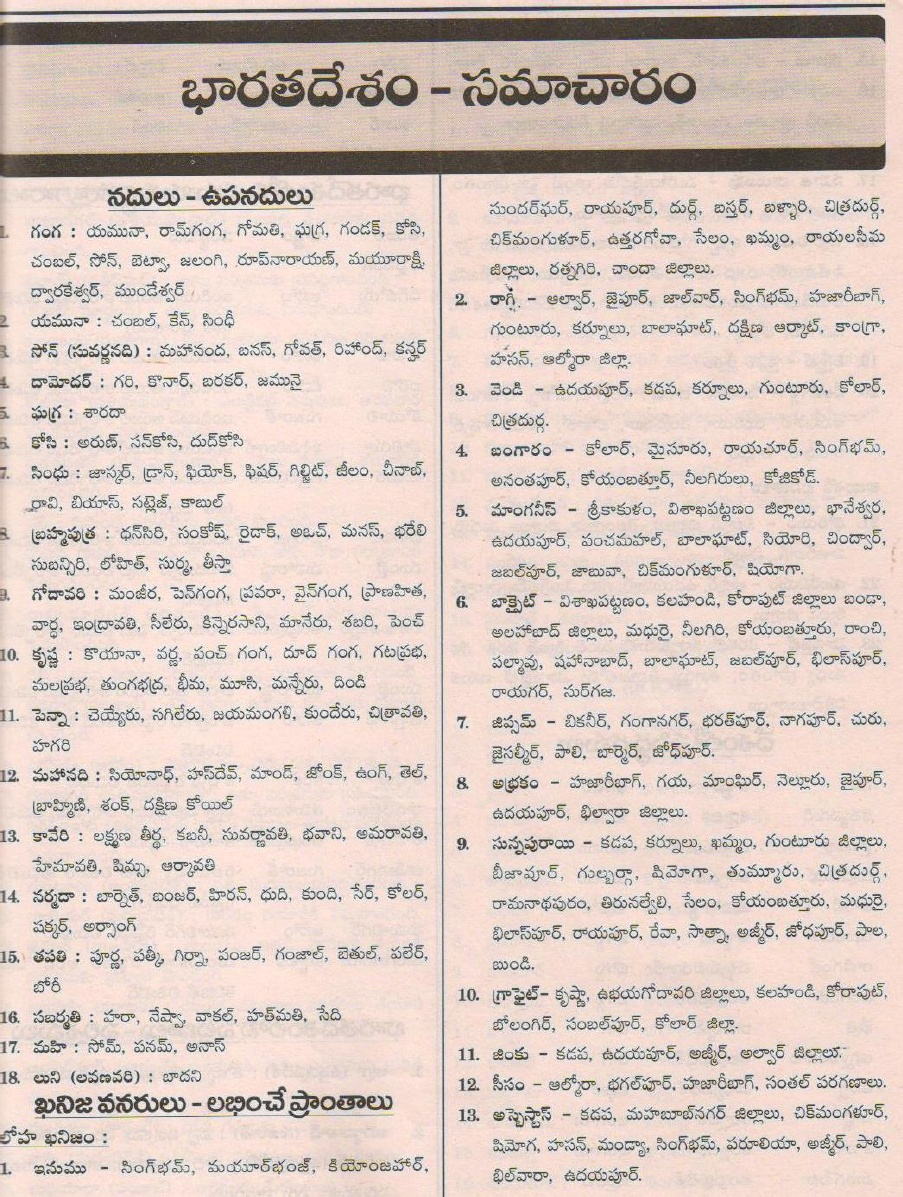 VRO VRA Panchayat Secretary Exam material in telugu for ...