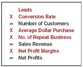 revenue-income-affiliate