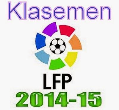 Klasemen La Liga Spanyol 2014-2015 Terbaru