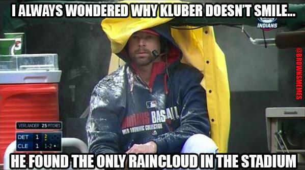 Cleveland Indians Memes Corey Kluber