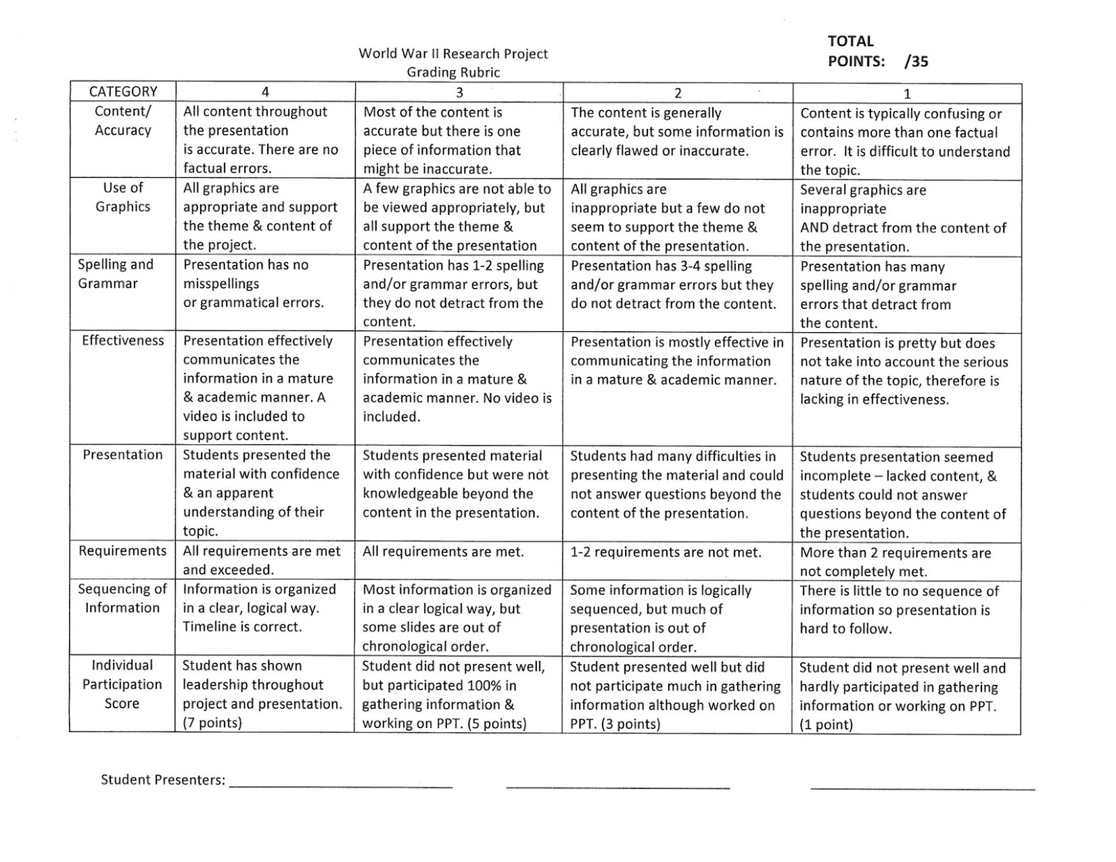 Thesis Paper Grading Rubric | [PDF]Research Paper Grading Rubric - Harding  University