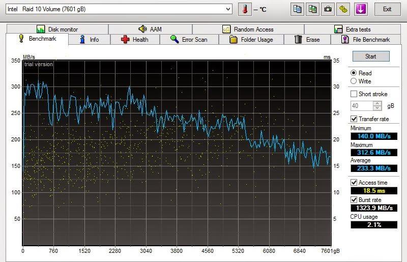 RAID-10 com 4 discos ST4000DM000