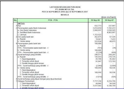 Pengenalan Laporan Keuangan Perbankan Gunadarma University
