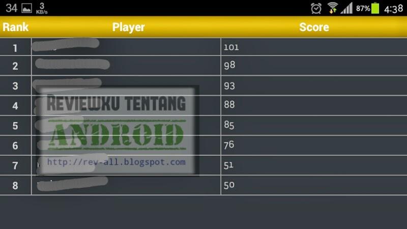 Tabel skor lokal permainan reflex android untuk mengetes kecepatan gerak reflek + kompetisi online dan offline (rev-all.blogspot.com)