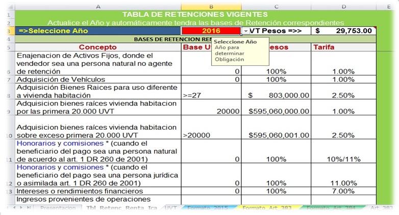 ... , Tabla Retencion Empleados En La Fuente 2016 En Colombia | Black