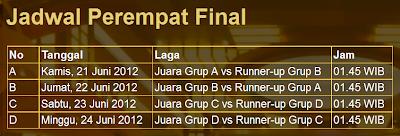 Jadwal Perempat Final EURO 2012
