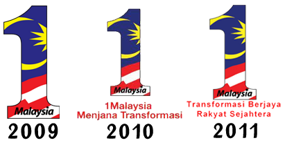 Fizgraphic Logo Kemerdekaan Malaysia Ke 55 Patriotik Atau Politik