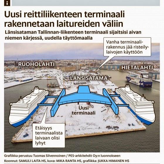 Tallinna, Jätkäsaari, Eckerö Line, TallinkSilja, Tallinna Tutuksi