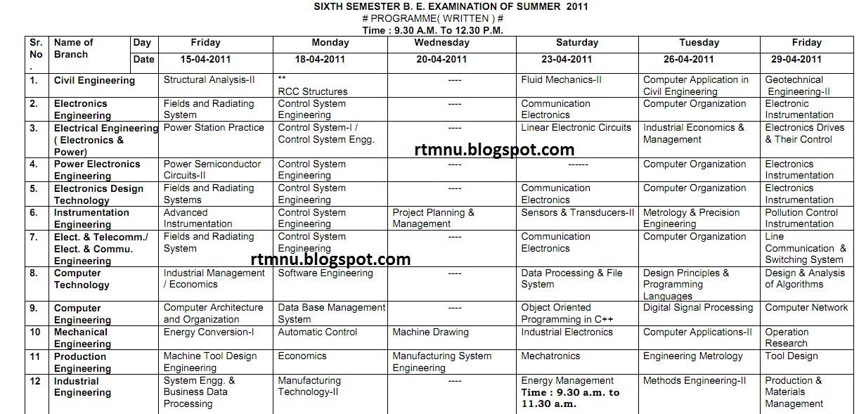 Nagpur university 39 s home sixth semester b e for Rtmnu time table 4th sem