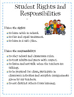 a reading of the students rights and responsibilities bill Students use nonfiction text reading strategies to deepen understanding rights & responsibilities lesson plan bill of rights lesson plans.