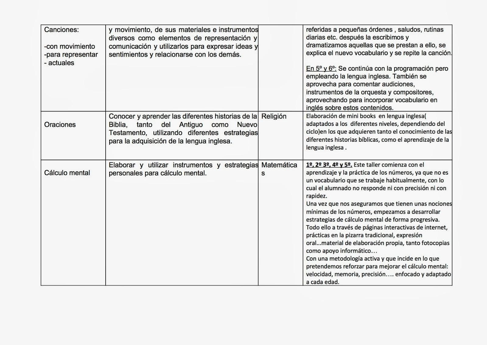 Contemporáneo Plantilla De Estrategia De Adquisición Patrón ...