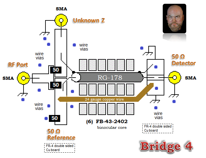 return loss bridge