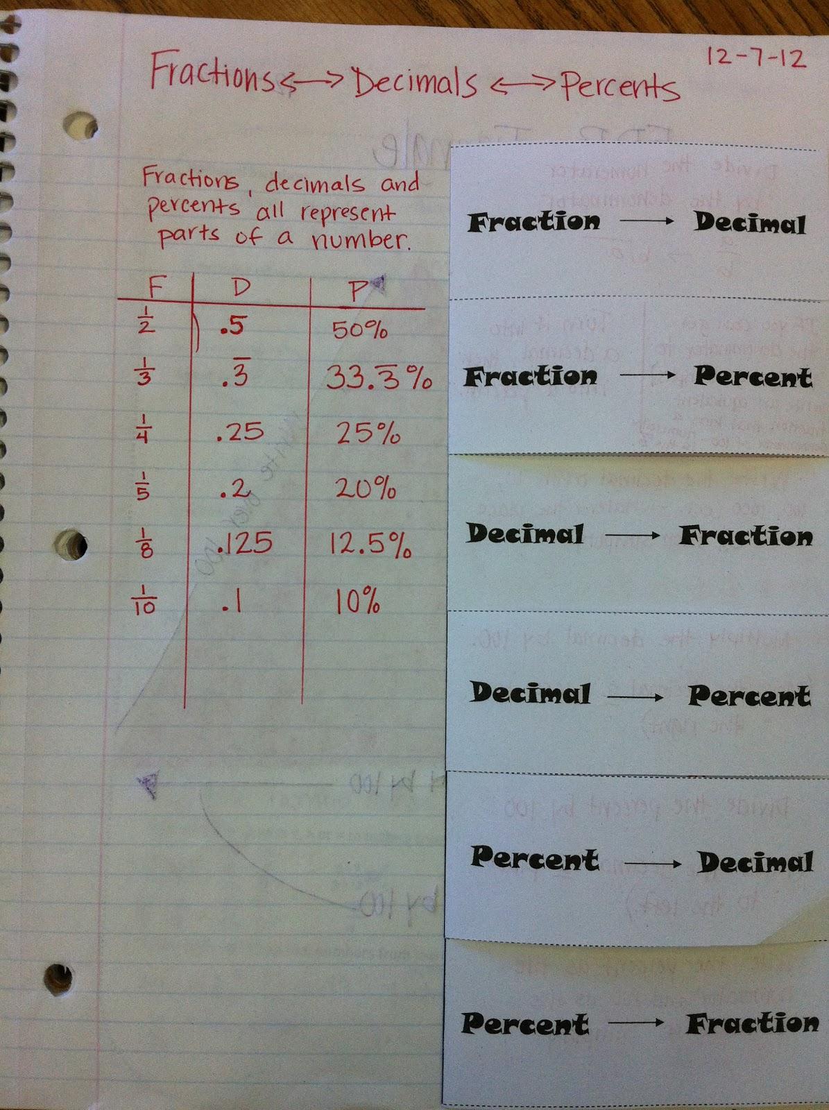 Magnificent Math Booklet Festooning - Math Worksheets - modopol.com