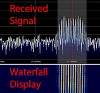 RTL-SDR, SDRSharp, WXtoImg, QFH, Software Defined radio, weather satellite image