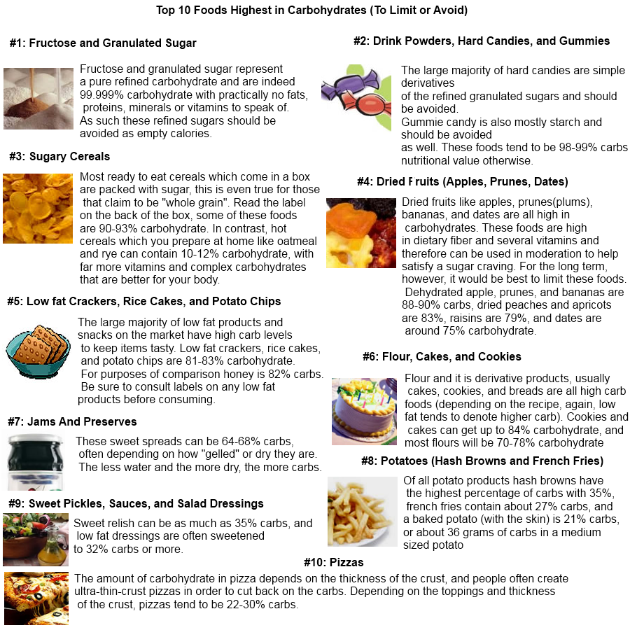 carbohydrates foods top 10 foods highest in