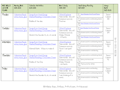 Math Lesson Plan Template High School Lesson plans for next week