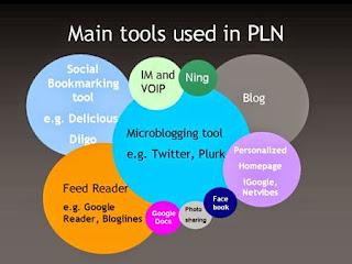 PLN resources
