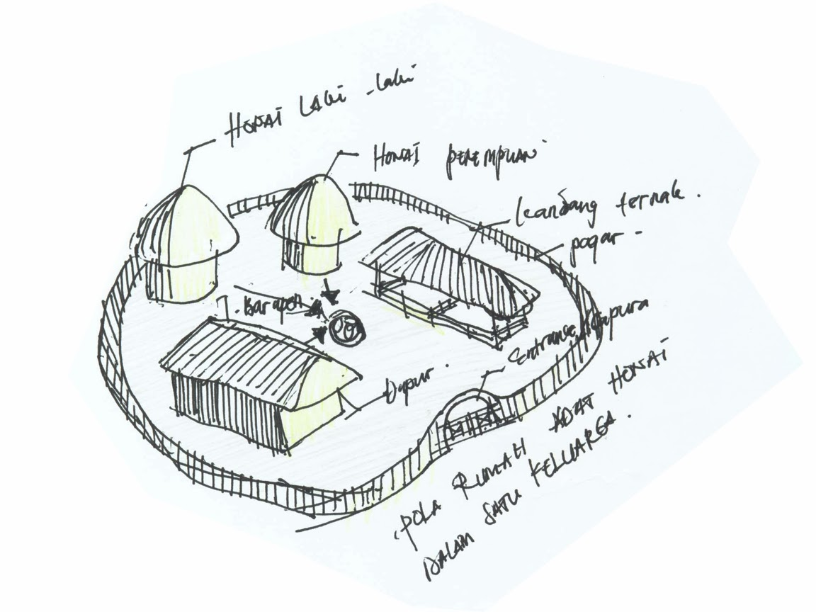 Pola Rumah Adat Papua - Honai Gambar